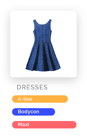 Image of blue polkadot dress and attributes underneath