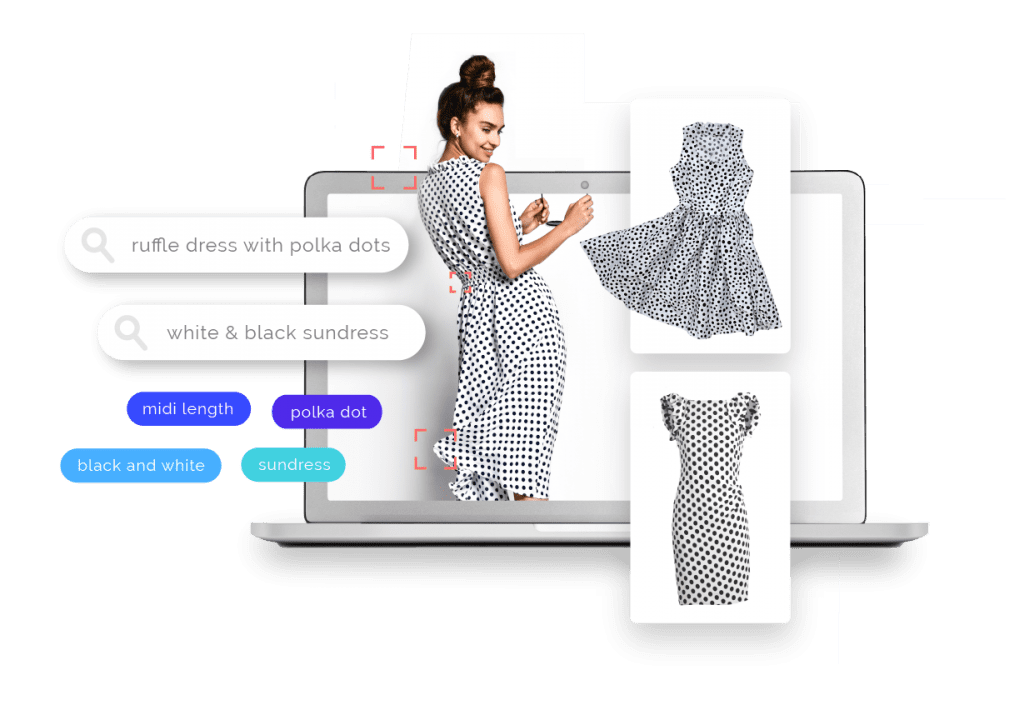 Product discoverability example showing woman on a laptop screen wearing a polka dot dress with search examples and dress attributes flying out around her. Search examples: ruffle dress with polkadots, white & black sundress. Attributes flying out with images of similar dresses: Midi length, black and white, polka dot, sundress.
