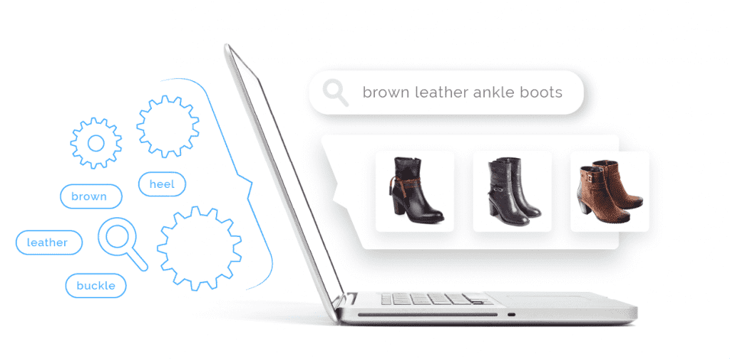 Illustration demonstrating catalog enrichment with a laptop showing three brown leather ankle boots and associated attributes - heel, brown, leather, and buckle