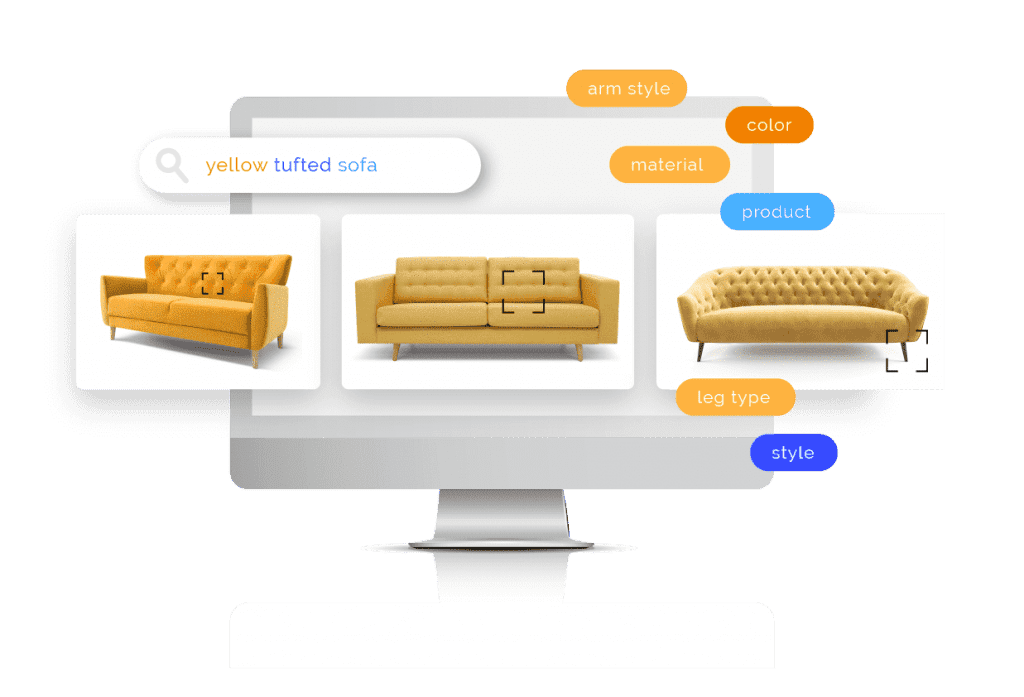 Catalog Enrichment example showing a computer and blown-out images of three yellow tufted sofas and associated attributes: arm style, color, material, product, leg type, and style