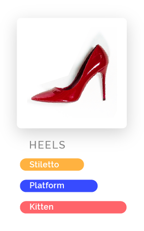 Image of a red high-heeled shoe and attributes underneath